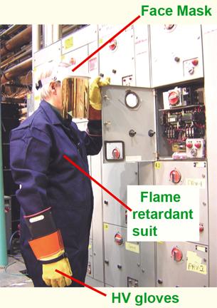 Groovy Electricalsafety Safety Handbook Classe Wiki Wiring Database Ittabxeroyuccorg